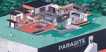 【Yabo直播平台展】2020奥斯卡最大赢家《寄生虫》中的那些建筑